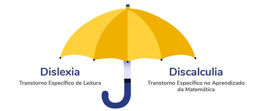 definição de dislexia e discalculia
